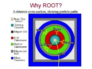 Why ROOT ROOT ROOT is an objectoriented frame