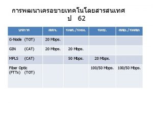 MultiProtocol Label Switch MPLS MPLS 50 Mbps 20