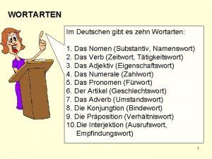 WORTARTEN Im Deutschen gibt es zehn Wortarten 1