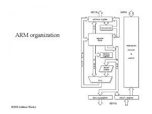 ARM organization 2000 Addison Wesley ARM singlecycle instruction