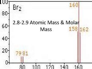 2 8 2 9 Atomic Mass Molar Mass
