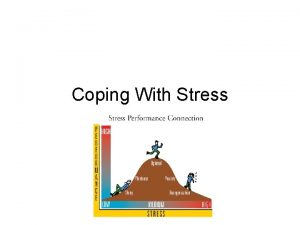 Coping With Stress Direct Coping Confrontation Attacking the