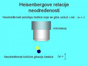 Heisenbergove relacije neodreenosti Neodreenost poloaja estice koje se