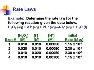 Rate Laws Example Determine the rate law for