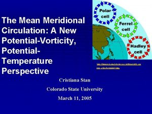 The Mean Meridional Circulation A New PotentialVorticity Potential