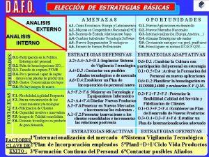 ELECCIN DE ESTRATEGIAS BSICAS AMENAZAS A 1 Crisis