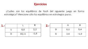 Ejercicios Cules son los equilibrios de Nash del