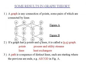 SOME RESULTS IN GRAPH THEORY 1 A graph