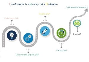 Transformation is a Journey not a Destination Continuous