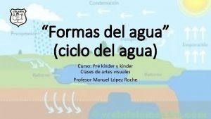 Formas del agua ciclo del agua Curso Pre