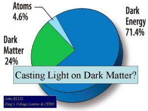 Casting Light on Dark Matter John ELLIS Kings