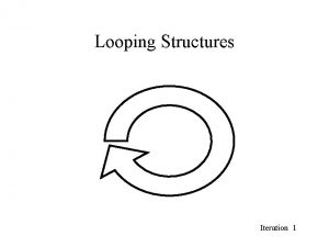 Looping Structures Iteration 1 The Plan While not
