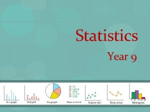 Statistics Year 9 Note 1 Statistical Displays Note