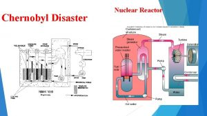Chernobyl Disaster Nuclear Reactor Chernobyl Nuclear Disaster The