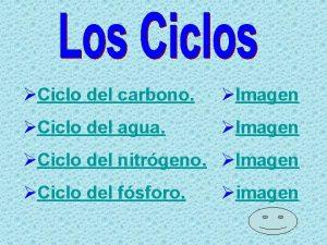Ciclo del carbono Imagen Ciclo del agua Imagen