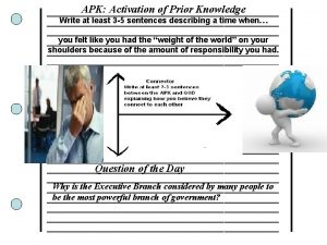 APK Activation of Prior Knowledge Write at least