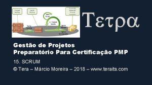 Gesto de Projetos Preparatrio Para Certificao PMP 15