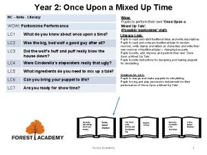 Year 2 Once Upon a Mixed Up Time