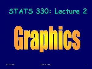 STATS 330 Lecture 2 10302020 330 Lecture 2