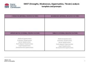 SWOT Strengths Weaknesses Opportunities Threats analysis template and