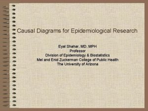 Causal Diagrams for Epidemiological Research Eyal Shahar MD