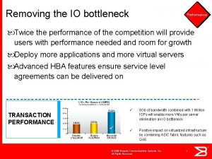 Removing the IO bottleneck Performance Twice the performance