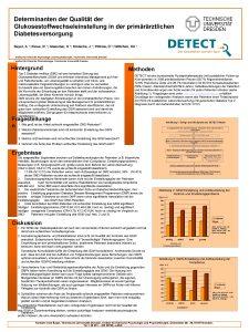 Determinanten der Qualitt der Glukosestoffwechseleinstellung in der primrrztlichen