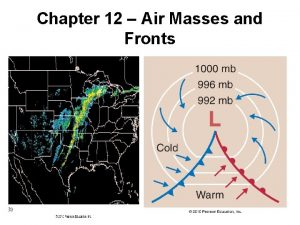 Chapter 12 Air Masses and Fronts Theme of