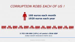 CORRUPTION ROBS EACH OF US 160 euros each