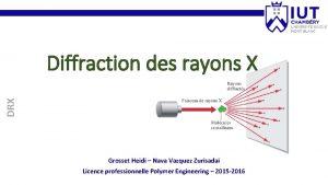 DRX Diffraction des rayons X Grosset Heidi Nava