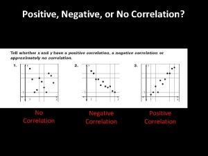 Positive Negative or No Correlation No Correlation Negative