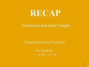 RECAP Functions and their Graphs Transformations of Functions