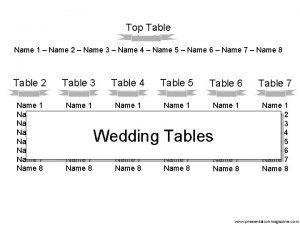 Top Table Name 1 Name 2 Name 3