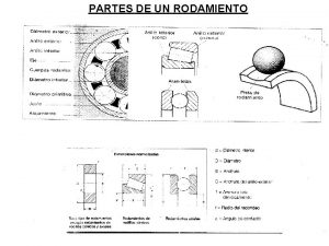 PARTES DE UN RODAMIENTO TIPOS DE RODAMIENTOS TIPOS