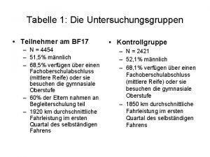Tabelle 1 Die Untersuchungsgruppen Teilnehmer am BF 17