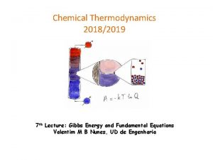 Chemical Thermodynamics 20182019 7 th Lecture Gibbs Energy
