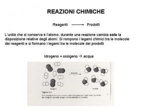 REAZIONI CHIMICHE Reagenti Prodotti Lunit che si conserva