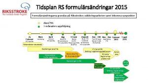 Tidsplan RS formulrsndringar 2015 Formulrsndringarna grundas p Riksstrokes