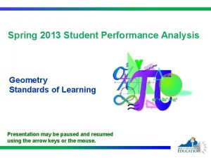 Spring 2013 Student Performance Analysis Geometry Standards of