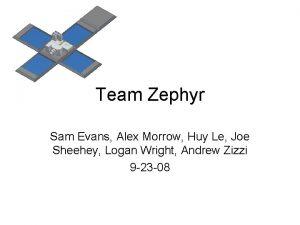Team Zephyr Sam Evans Alex Morrow Huy Le