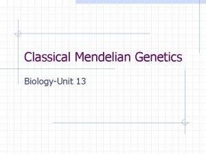 Classical Mendelian Genetics BiologyUnit 13 Definition of Genetics
