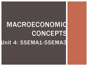 MACROECONOMIC CONCEPTS Unit 4 SSEMA 1 SSEMA 3