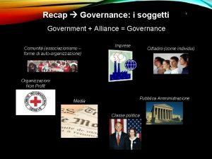 Recap Governance i soggetti 1 Government Alliance Governance