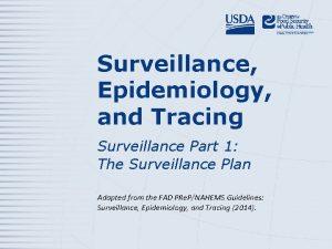 Surveillance Epidemiology and Tracing Surveillance Part 1 The