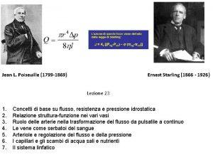 Jean L Poiseuille 1799 1869 Ernest Starling 1866