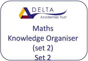 Maths Knowledge Organiser set 2 Set 2 Maths
