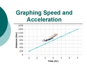 Graphing Speed and Acceleration Graphing Speed Distance vs