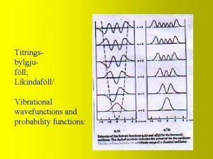 Titringsbylgjufll Lkindafll Vibrational wavefunctions and probability functions Orkutilfrslur
