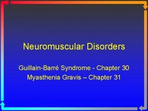 Neuromuscular Disorders GuillainBarr Syndrome Chapter 30 Myasthenia Gravis