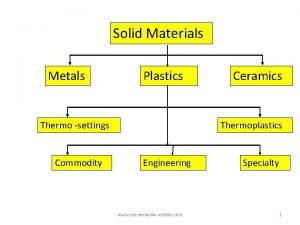 Solid Materials Metals Plastics Thermo settings Commodity Ceramics